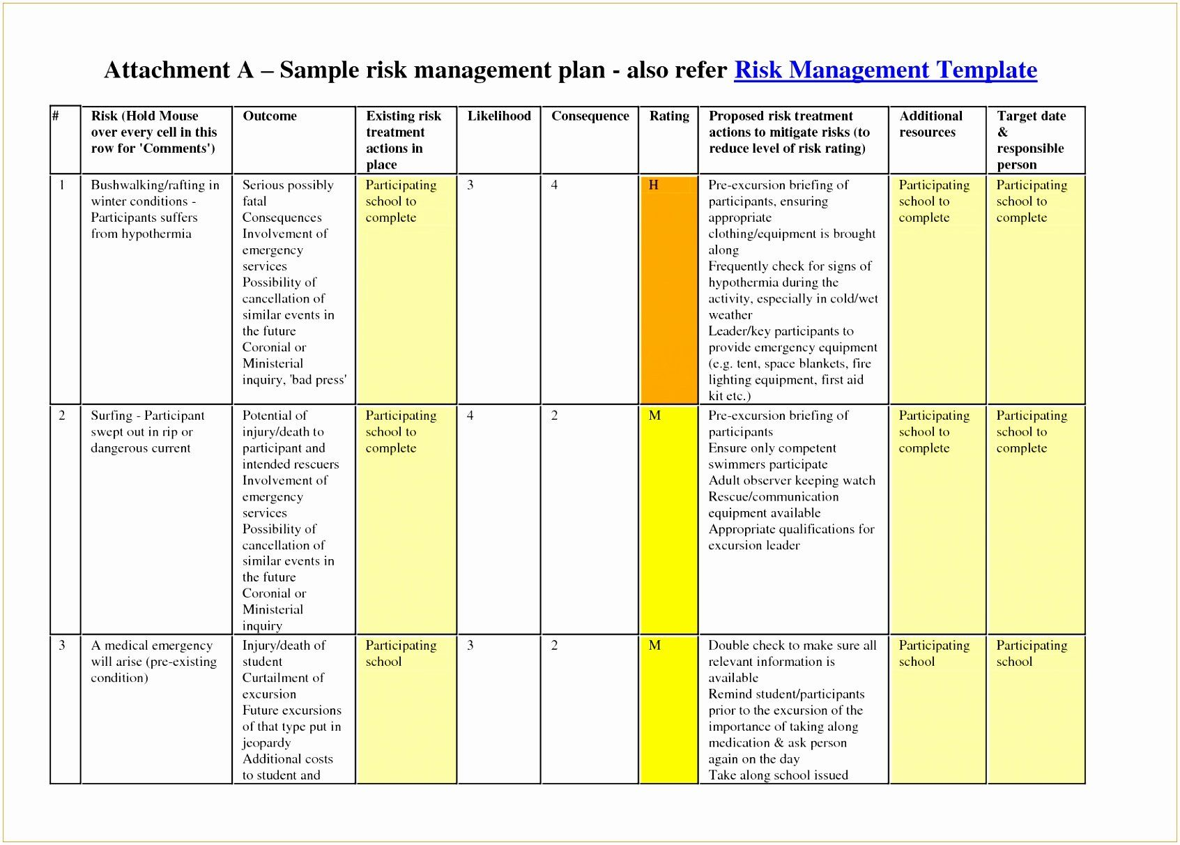 Project Risk Assessment Template Lovely 9 Project Risk Assessment Template Example Autyr Risk Management How To Plan Program Management