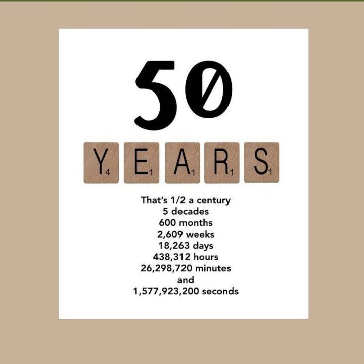 101 50th Birthday Memes To Make Turning The Happy Big 5 0 The Best 70th Birthday Card Birthday Cards 50th Birthday Cards