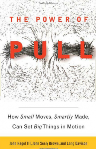 Review THE POWER OF PULL Pull is in the air. Everyone