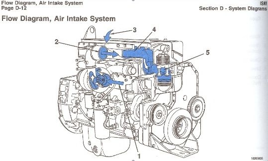 air intake system | engine | pinterest | cummins and engine car engine diagram air flow #15