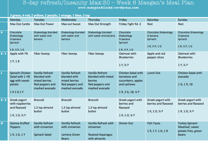 Insanity Workout Meal Plan 3 - Workout And Yoga Pics