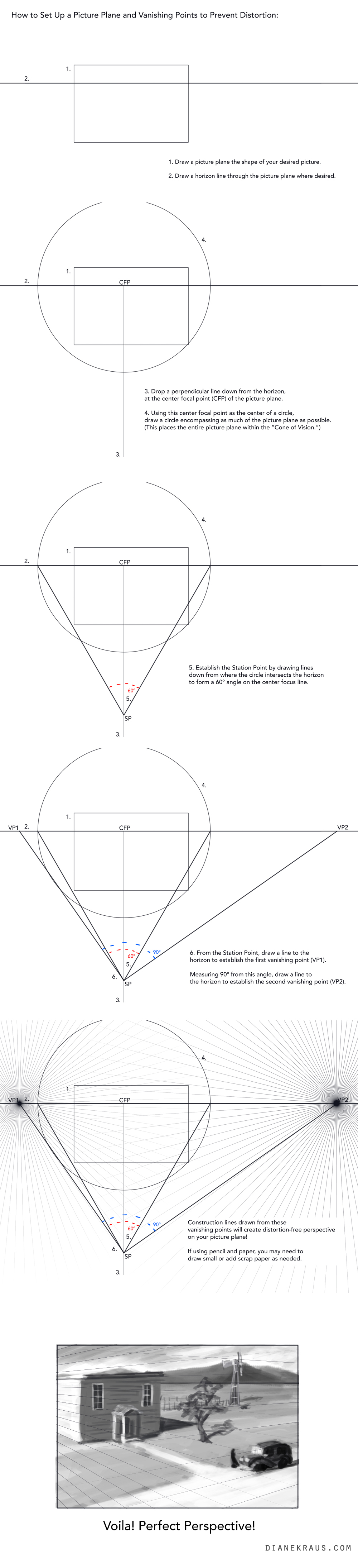 Setting up Vanishing Points Tutorial by HJWinn deviantart