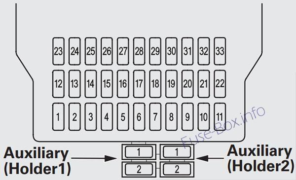 Acura Mdx Yd2 2010 2011 Fuse Box Diagram 2007 Rhpinterest: Fuse Box Diagram For A 2008 Acura Mdx At Gmaili.net