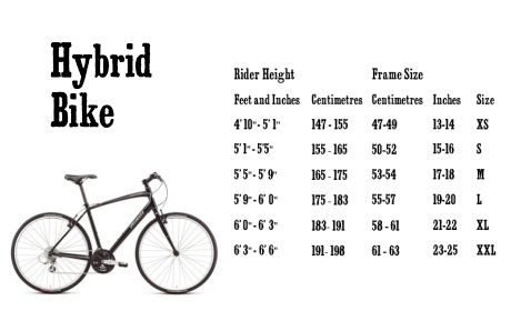 Hybrid Bike Sizing What Size Of Hybrid Bike Do You Need
