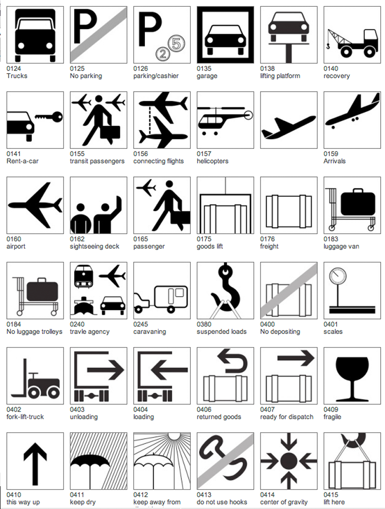Typography in information design pictograms by otl aicher infographics biocorpaavc Choice Image