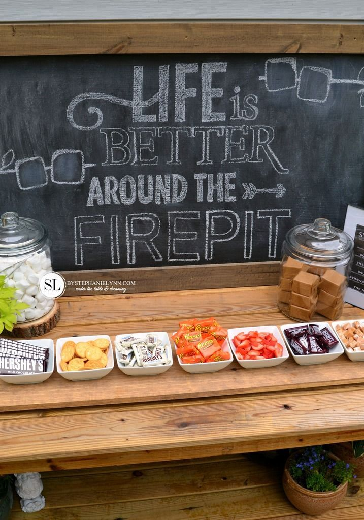 Backyard Bonfire Party Ideas how to throw a burlap and pink bonfire bonanza with bonfire cupcakes hobo dinners Cute Chalkboard Design For A Fire Pit Party