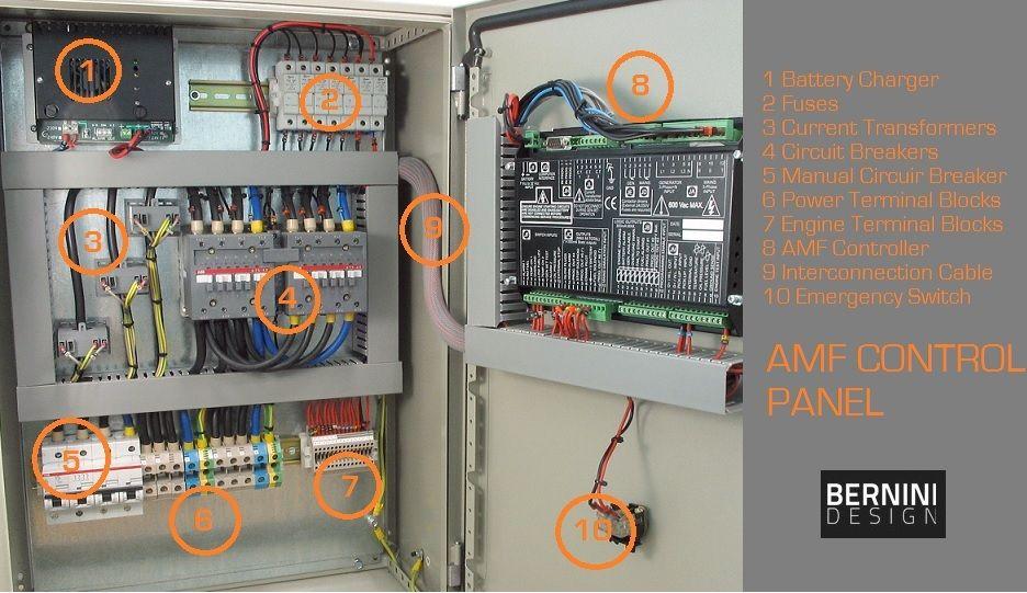 Generator Control Panel Teknik Listrik Teknik Listrik