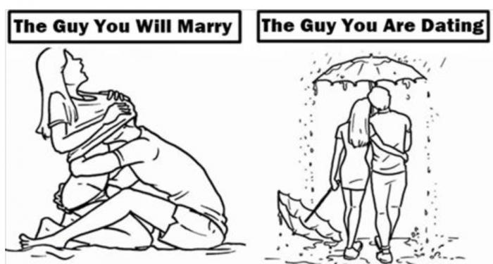 Dating Guy 64.)