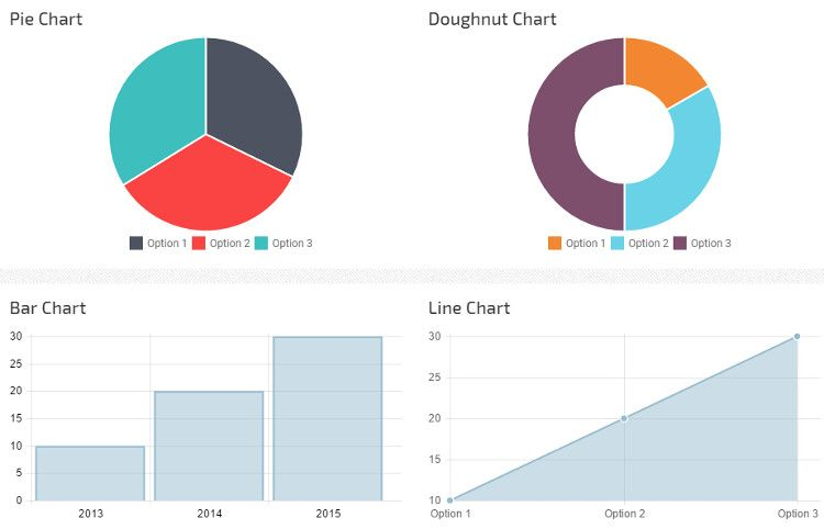 Top 5 Responsive Tables Charts And Graphs Wordpress Plugins