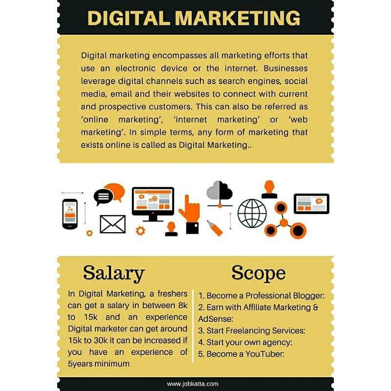 Digital Marketing Career Scope And Salary Jobs Jobhunt Jobsearch Hiring Jobhiring Jobsearch Jobseeker Hiring Digital Marketing Web Marketing Job Hunting