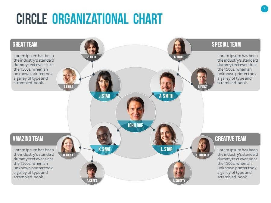 Organizational Chart And Hierarchy Template  Misc