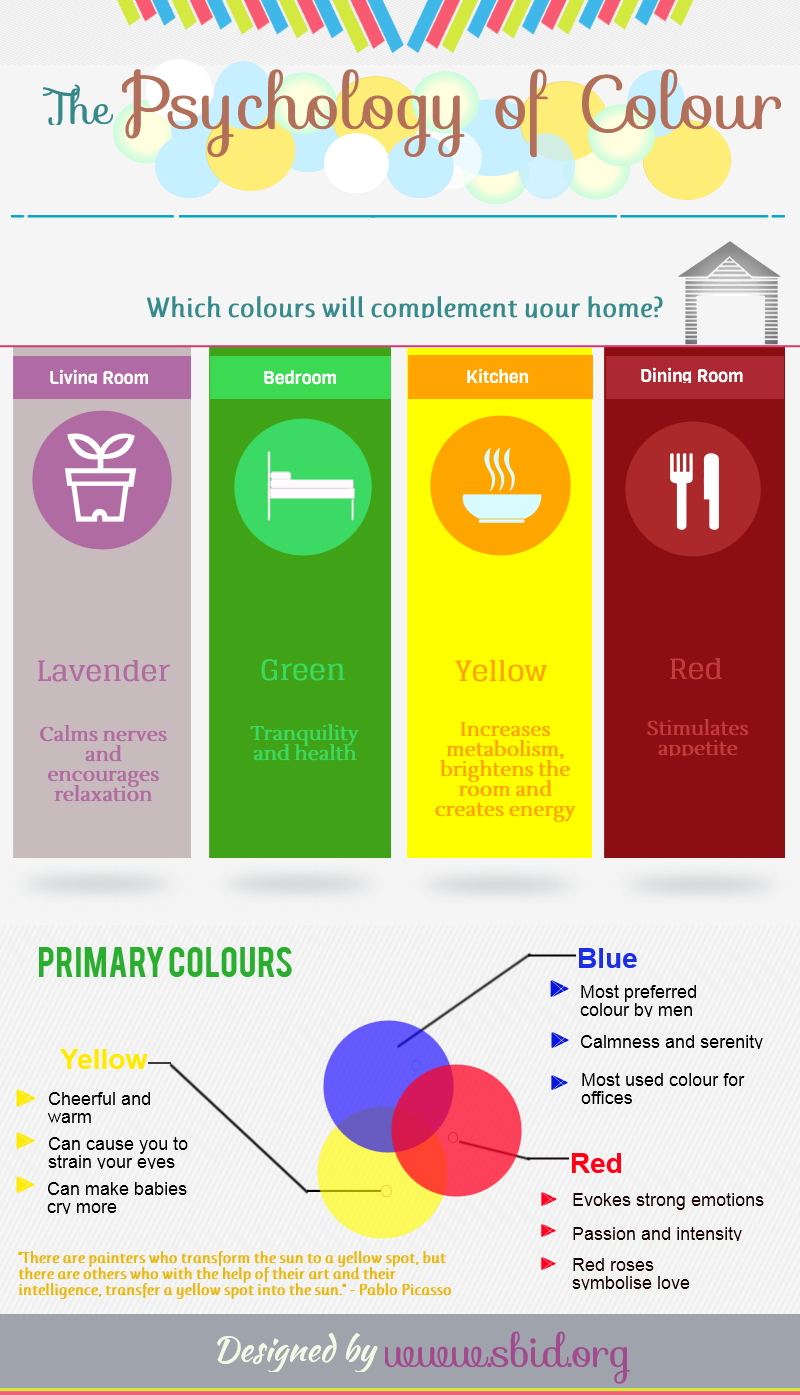The psychology of colour kr - Geschenke psychologie ...
