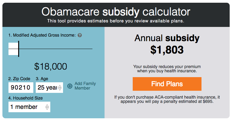 2020 Obamacare Subsidy Calculator The More You Know Adjusted