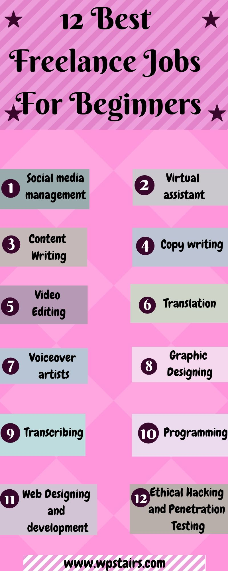 Best Freelance Jobs For Freelancers In 2020 Freelancing Jobs Freelance Freelance Graphic Design