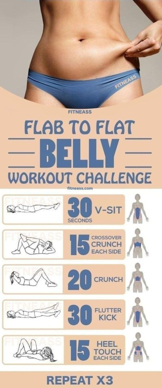 Flat to flat belly workout challenge