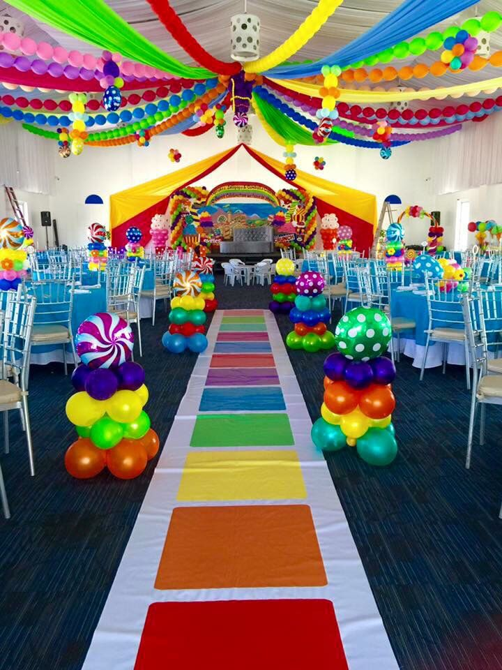 Tour Of Christmas Candyland Candy Birthday Party