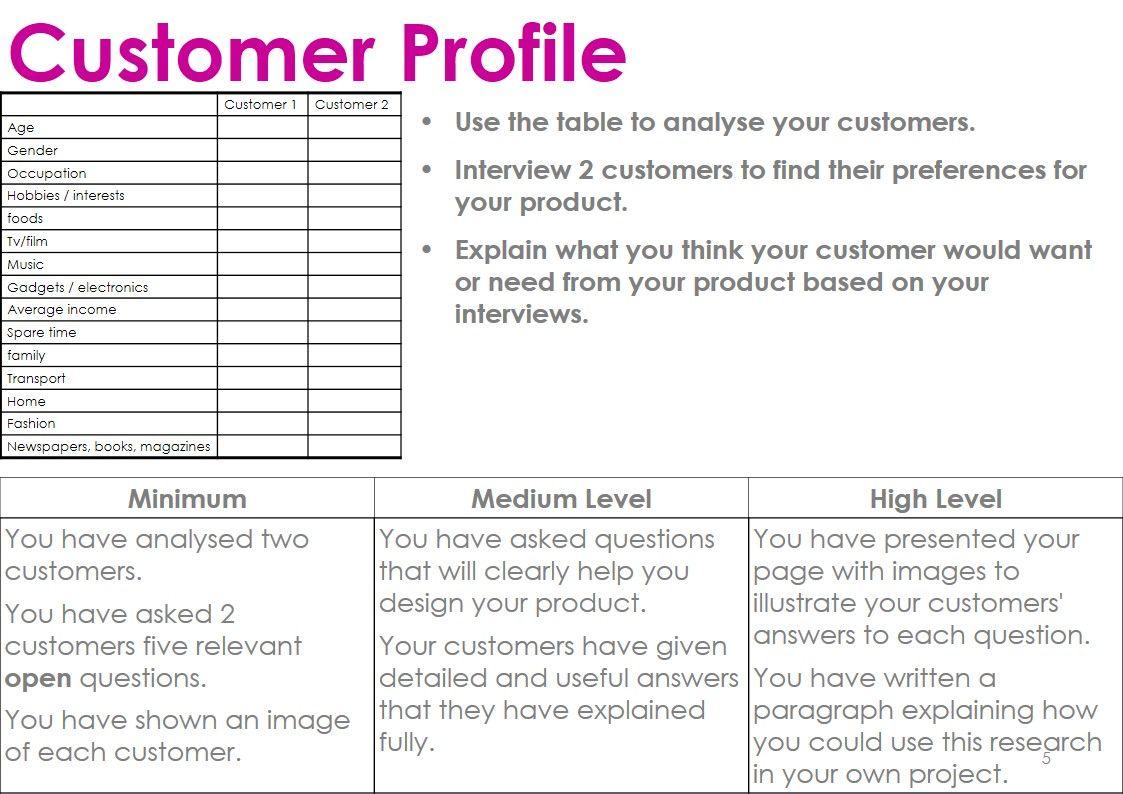 Criterion   Investigating The Design Context  Customer Profile
