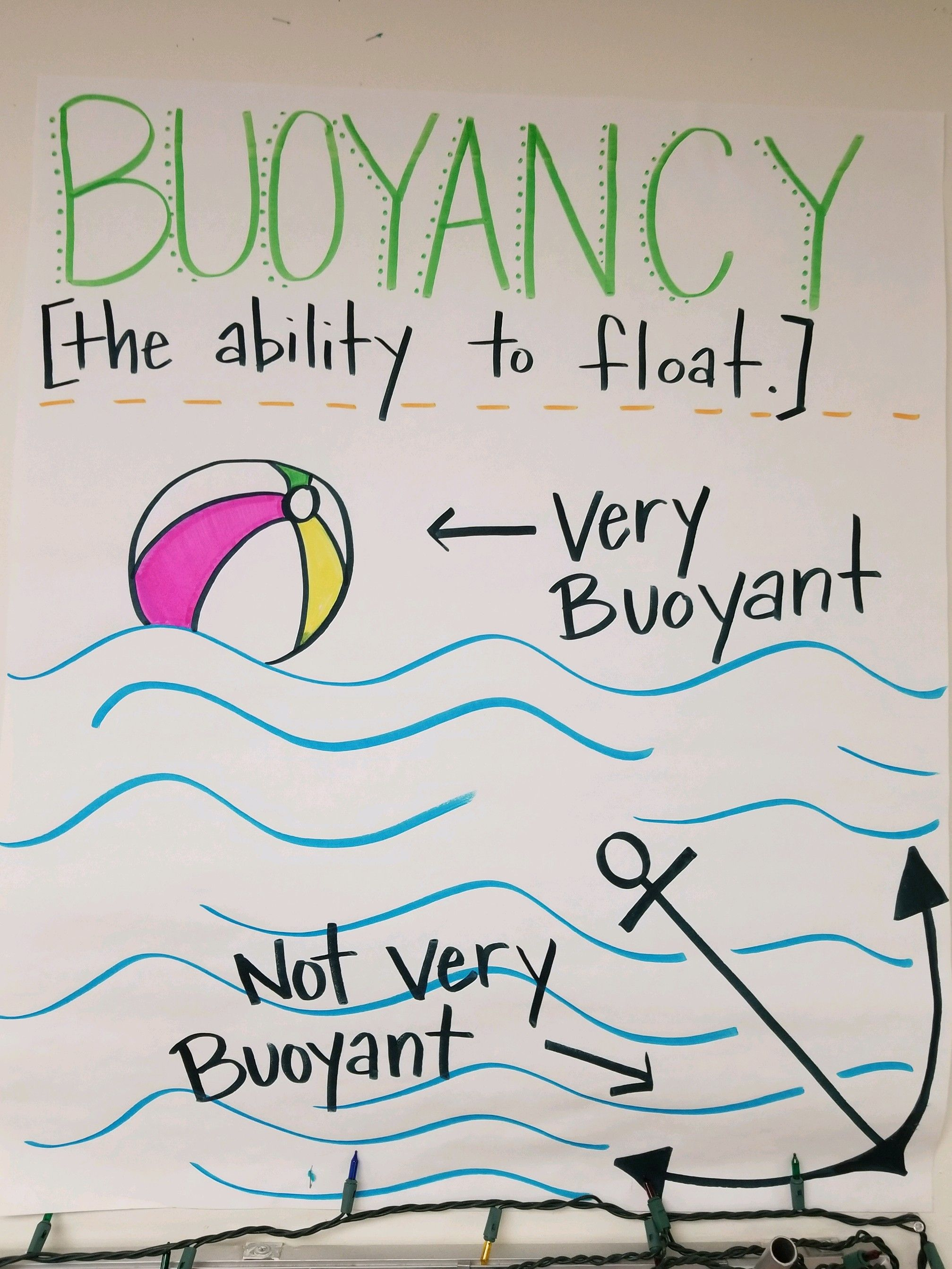 Buoyancy With Images