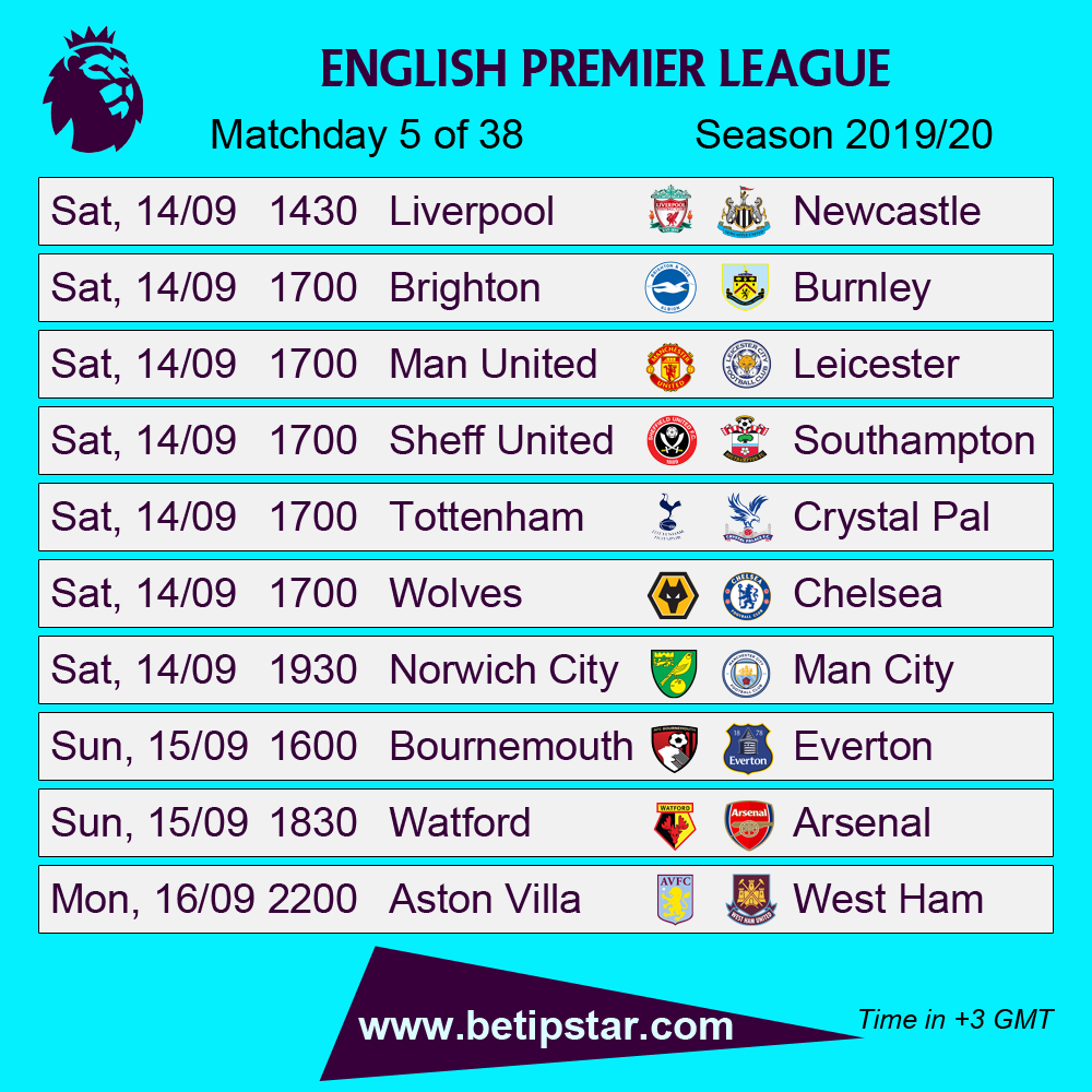 Football match betting predictions for english premier sport betting result explained sum
