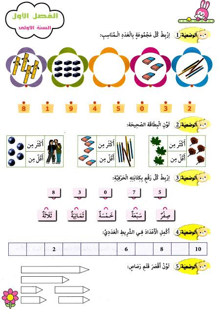 تقويمات الفصل الأول في مادة الرياضيات للسنة الأولى ابتدائي الجيل الثاني Blog Blog Posts Word Search Puzzle