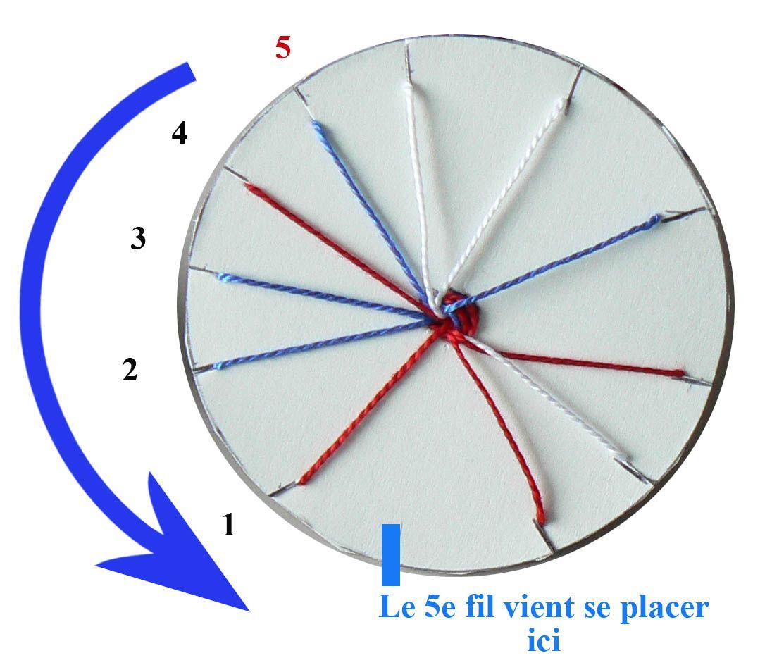 Tisser un bracelet avec un cercle en carton laine - Comment faire un scoubidou rond ...
