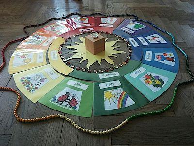 Anniversaire Montessori | Montessori | Geburtstagskalender ...