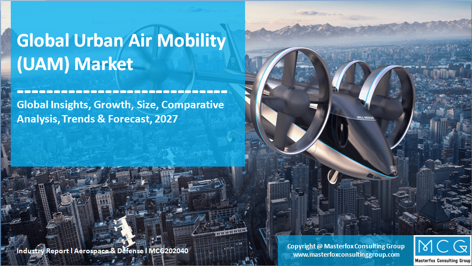 Urban Air Mobility (UAM) Market Trends, Opportunity