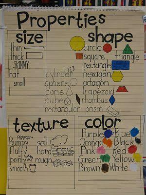 Properties of Matter Chart; size, shape, texture,  color
