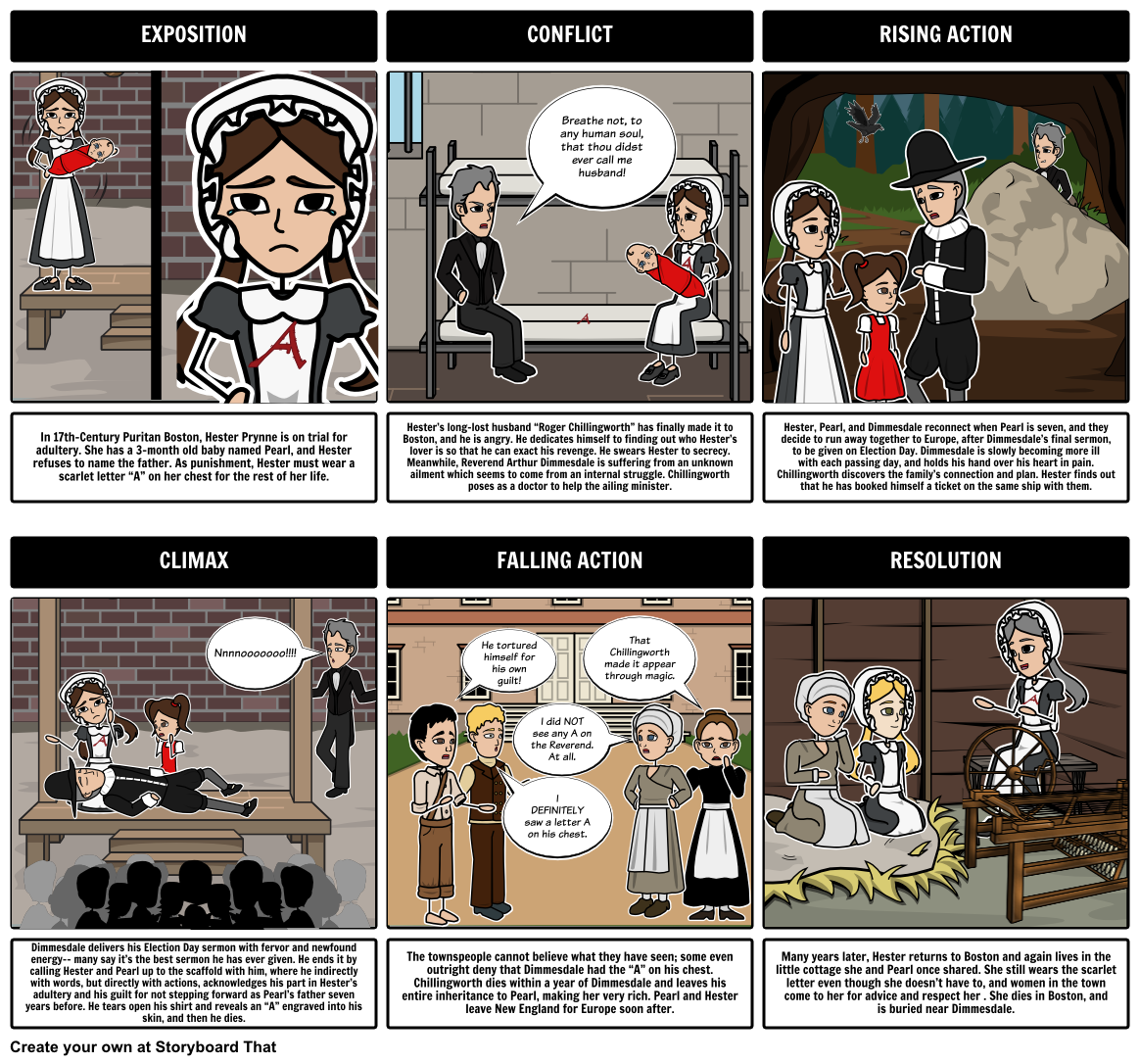 Are Your Students Reading The Scarlet Letter By Nathaniel Hawthorne