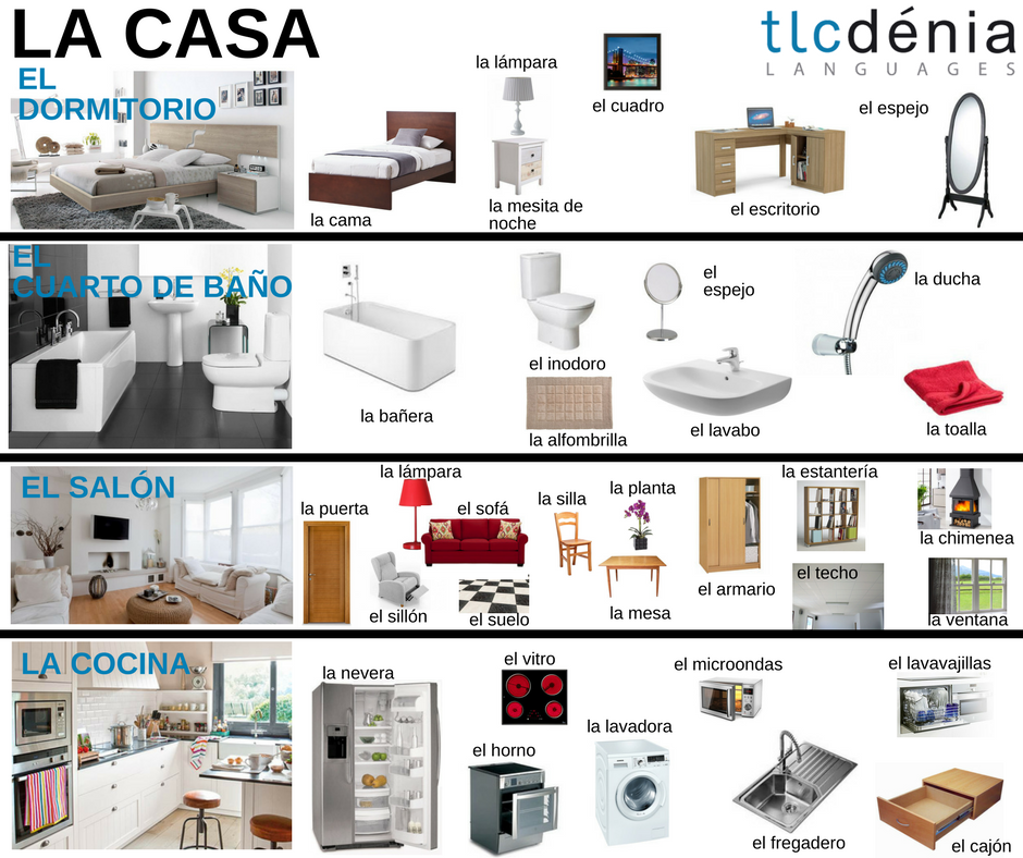 Vocabulary of the house the parts of the house and the for Muebles de la casa en ingles