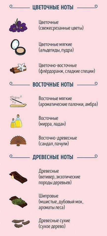 ИДЕИ для творчества | ВКонтакте