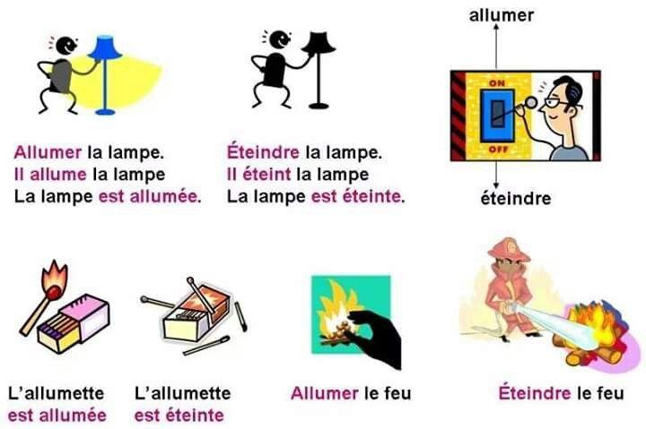 Allumer Et Eteindre Comics Poster Movie Posters