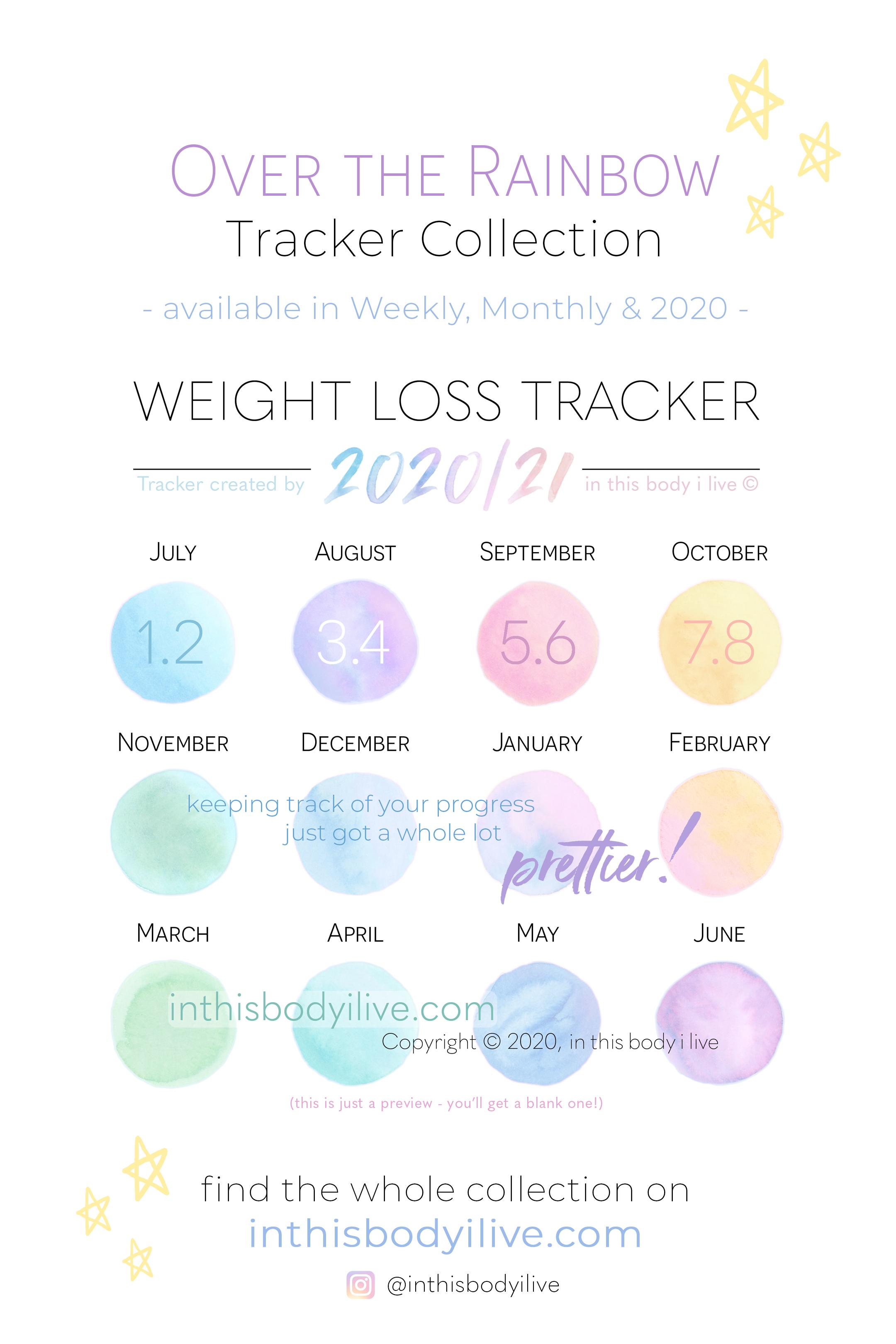 Weight Loss Calendar 2021 Pin on Weight Loss Trackers, Calendars + Templates