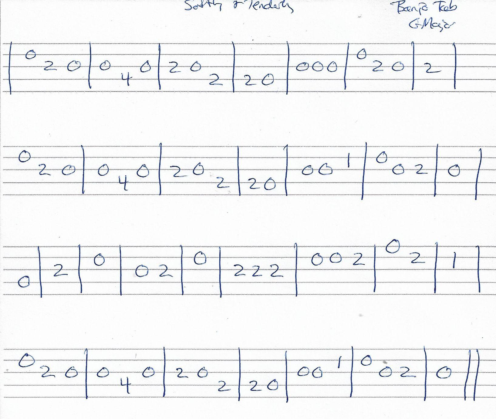 Softly And Tenderly Hymn Banjo Melody Tab In G Major Banjo Tabs Banjo Music Banjo