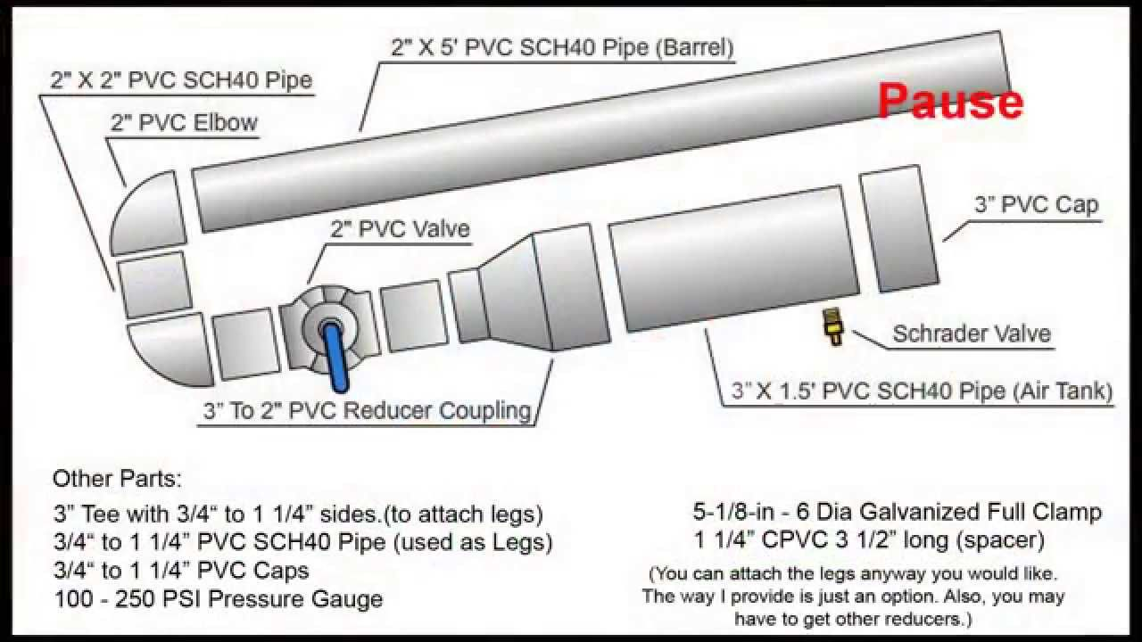 pvc bait launcher schematic fishing pinterest bait
