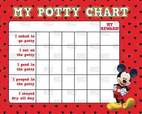 Mickey Mouse Potty Training Chart Free Punch By Graphiclove Pottytraining101plus1