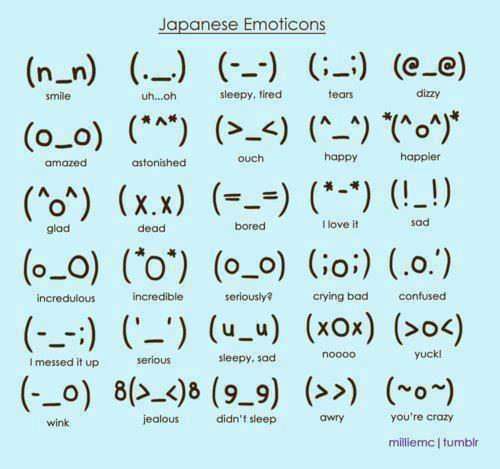 Weird Keyboard Faces 6