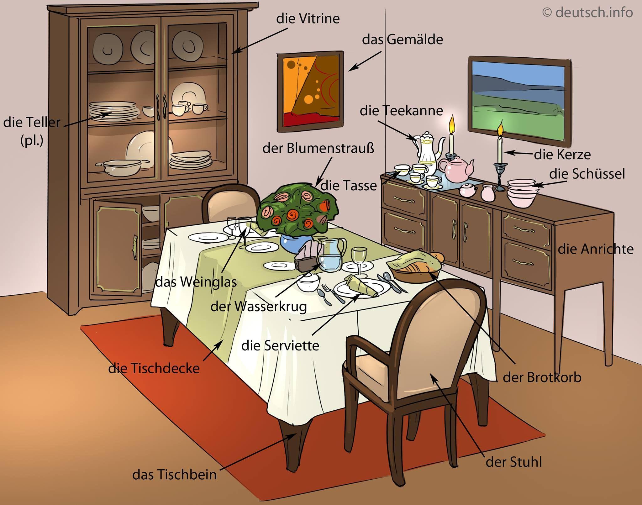 Aprender Alemán, Aprendizaje Idioma Alemán