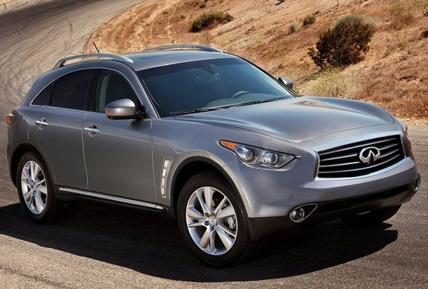 Infiniti Fx Just Like What Is Lexus To Toyota Infinity Is To Nissan