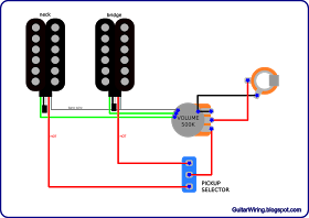 The Guitar Wiring Blog - diagrams and tips: Simple Wiring in the ...