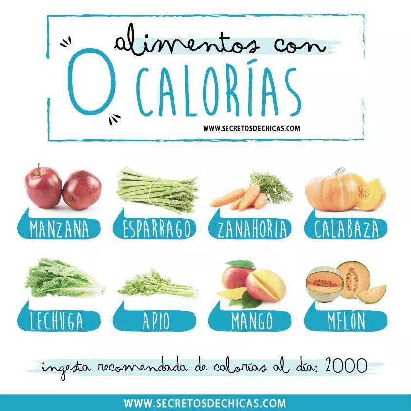 Alimentos 0 calorias recetas alimentos saludables - Comidas sanas y bajas en calorias ...