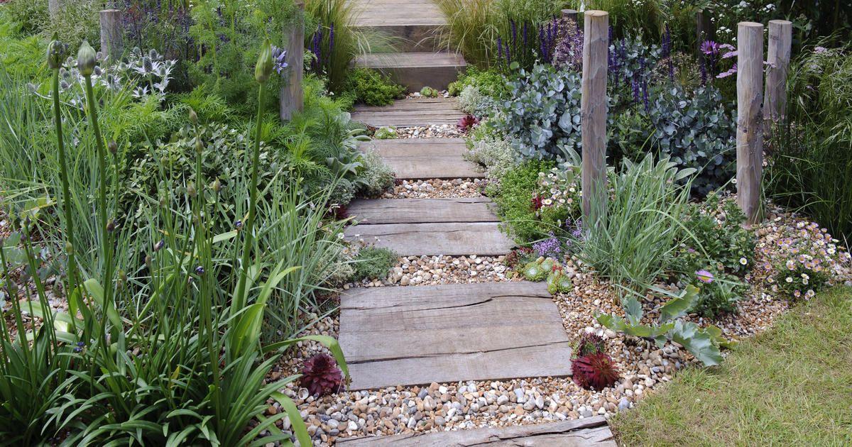 Gartengestaltung Mit Kies Und Splitt Gartengestaltung Mit Kies Gartengestaltung Ideen Gartengestaltung