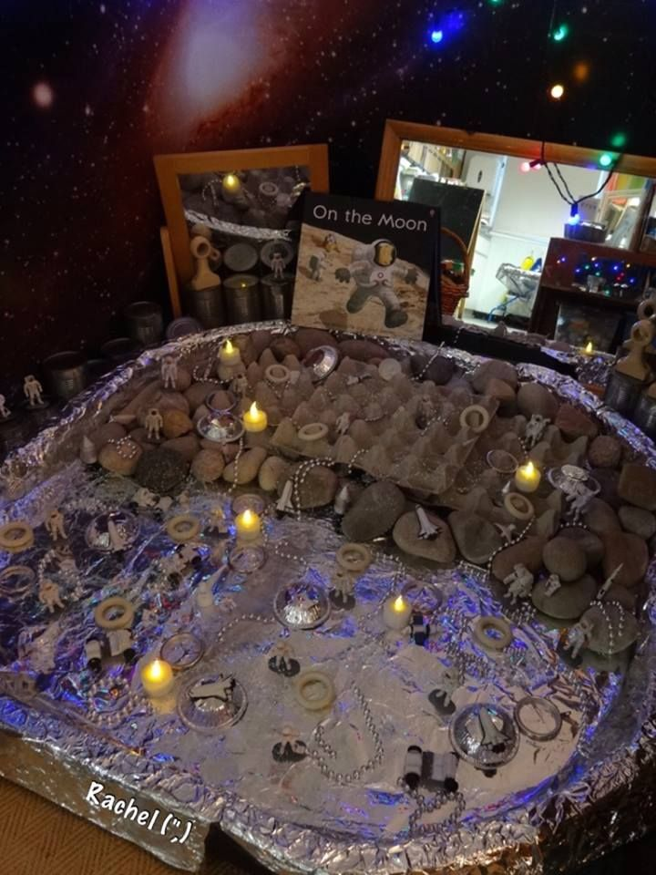 Outer Space Provocation Children Inspirations Space