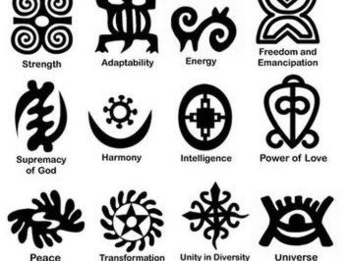 Image Result For African Tribal Symbols Art 3 Pinterest
