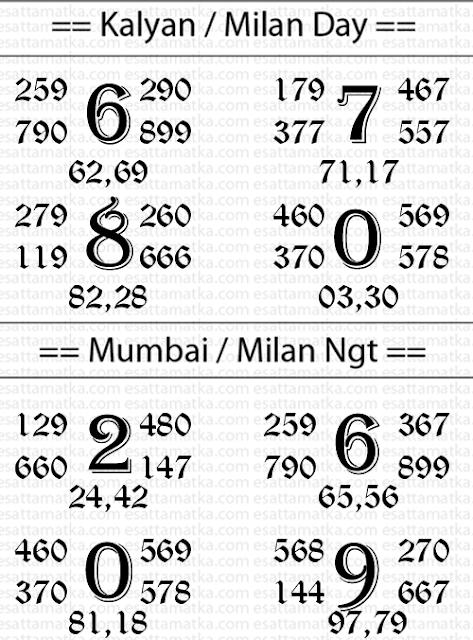 Satta Matka Lucky Number Tips Today @ Kalyan Matka (06-Jan