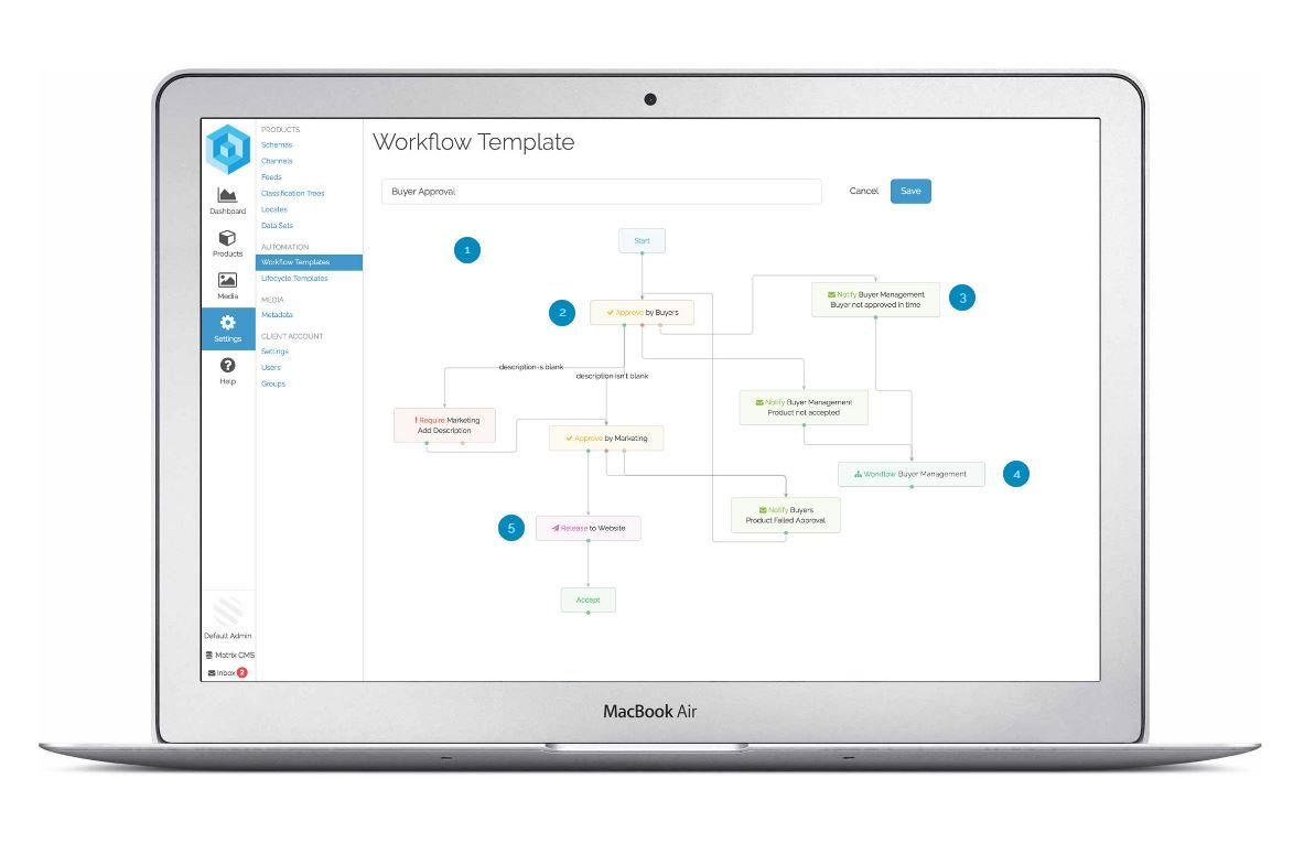 Workflow Templates With Pimberly Pimberly St JamesS Tower