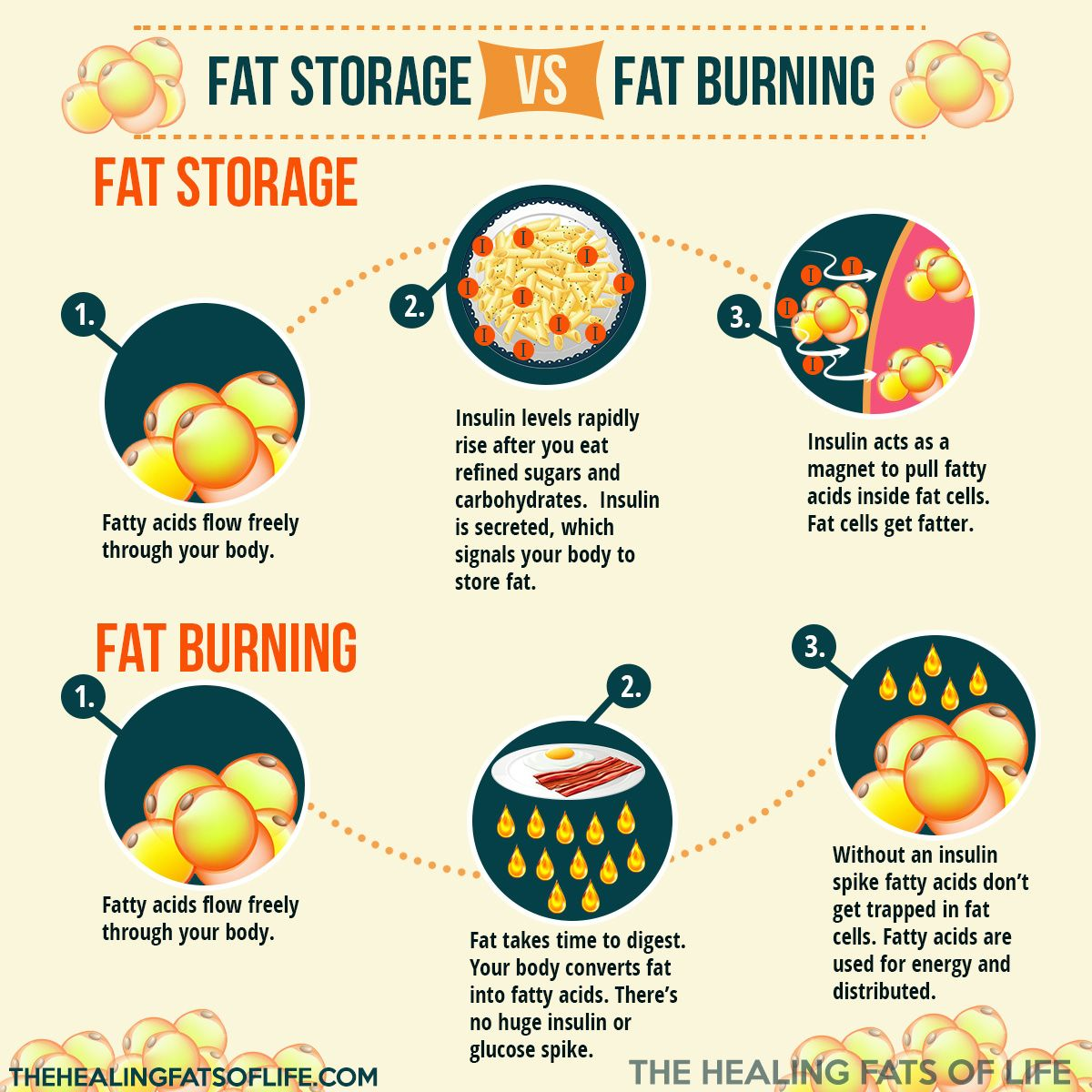 How to lose weight quick naturally photo 10