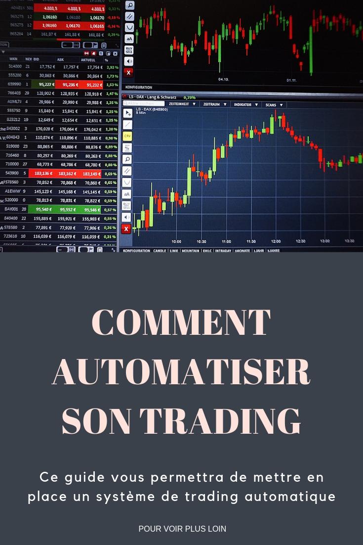 logiciel de marché financier