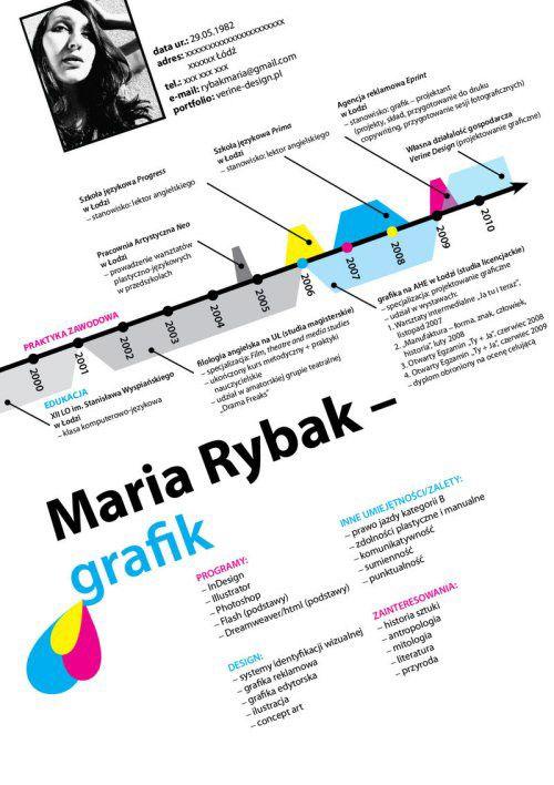 Graphic design resumes - Make CV at cvtemplater Resumes