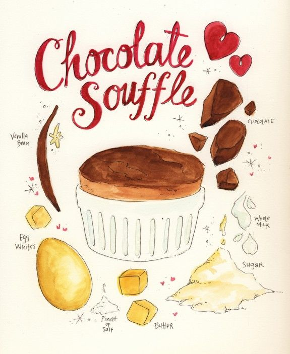 chocolate souffle recipe drawing illustration. Black Bedroom Furniture Sets. Home Design Ideas